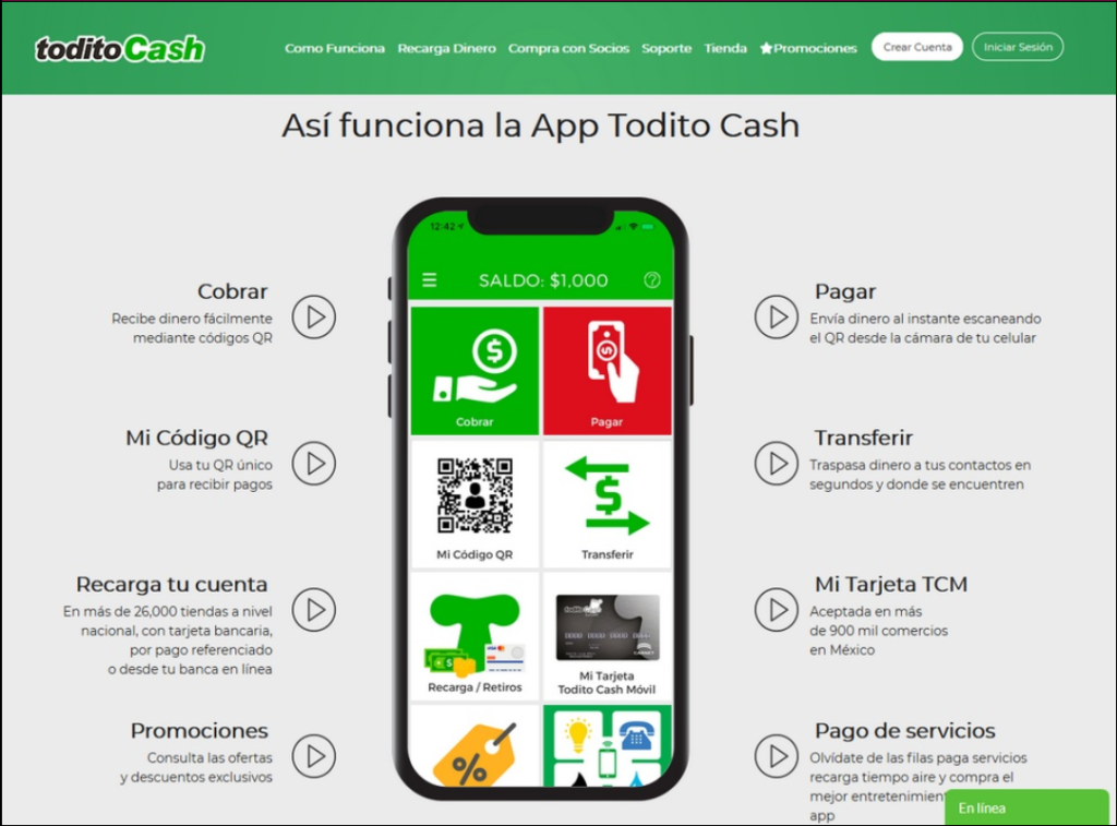 Todito Cash Casinos